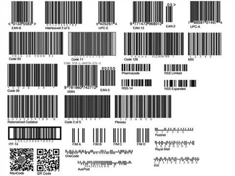 LIST OF ALL BARCODE TYPES